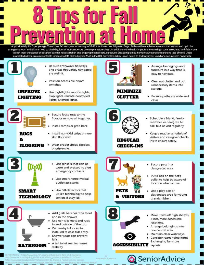 An inforgraphic showing steps about how to prevent falls in seniors